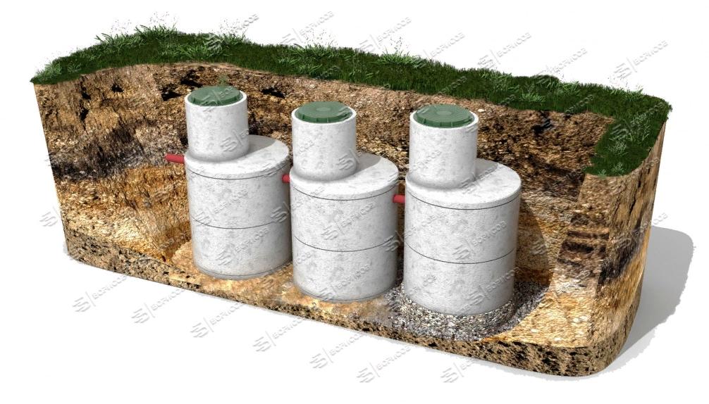 септики бетону